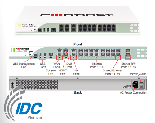 FG-100D-BDL| Hardware plus 1 year 8x5 Forticare and FortiGuard UTM Bundle